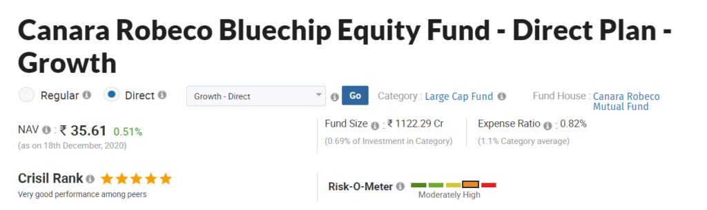 Canara Robeco Bluechip Equity Fund