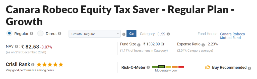 Canara Robeco Equity Tax Saver fund