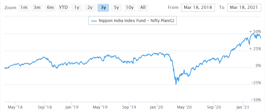 Nippon India Index Fund